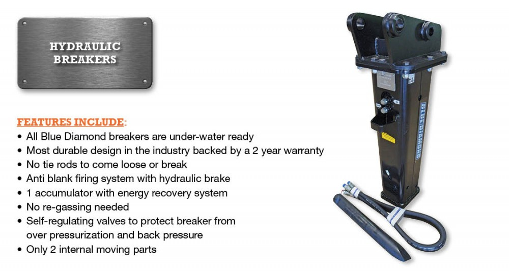Hydraulic Breaker Hammer Image & Features